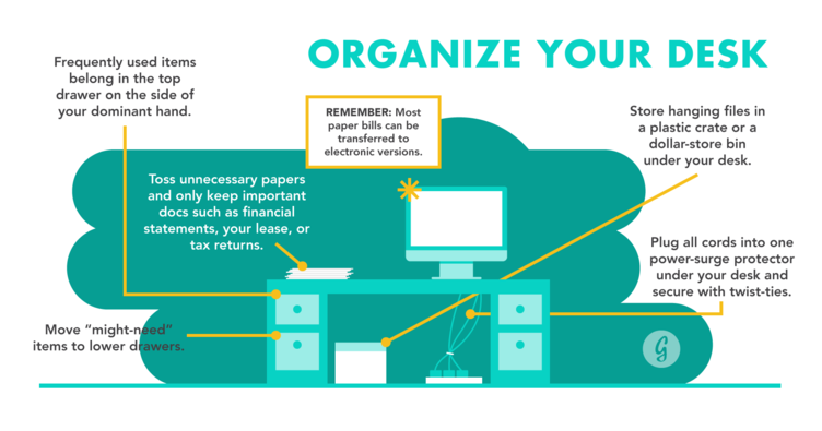 Organize your work space to improve productivity - How to keep your desk organized ...